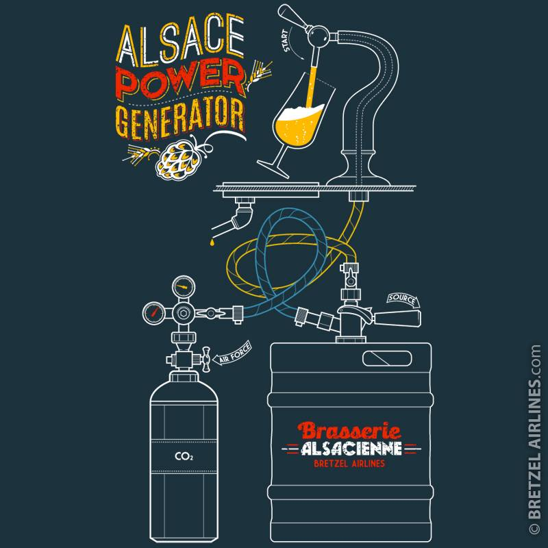 Alsace Power Generator